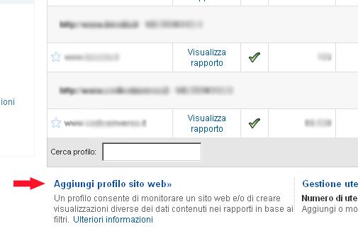 Add Profile Analitycs